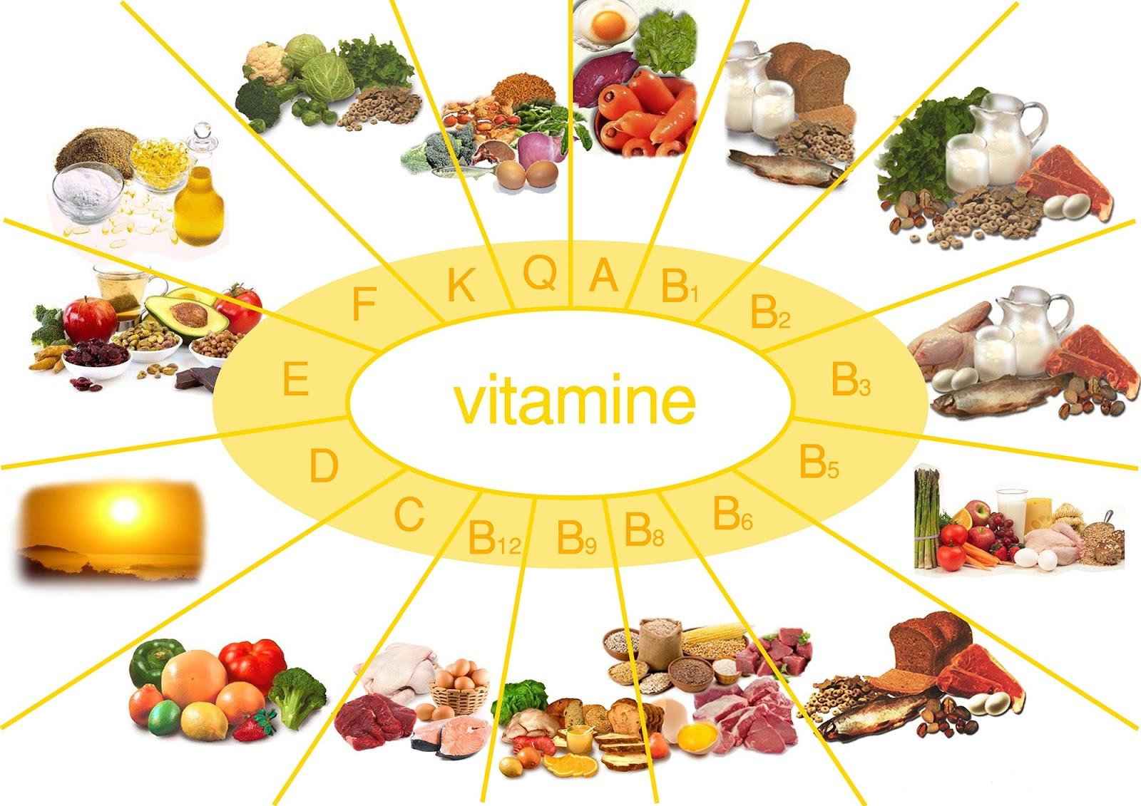 Прием витамин