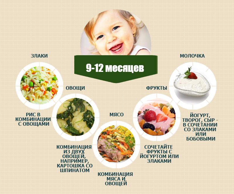 Хоть так пусть ест) едим мы вот так (симилак 3) грамм, каша( грамм а то и меньше) в суп.