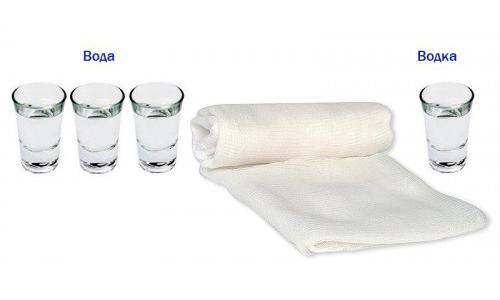 Компресс с водкой